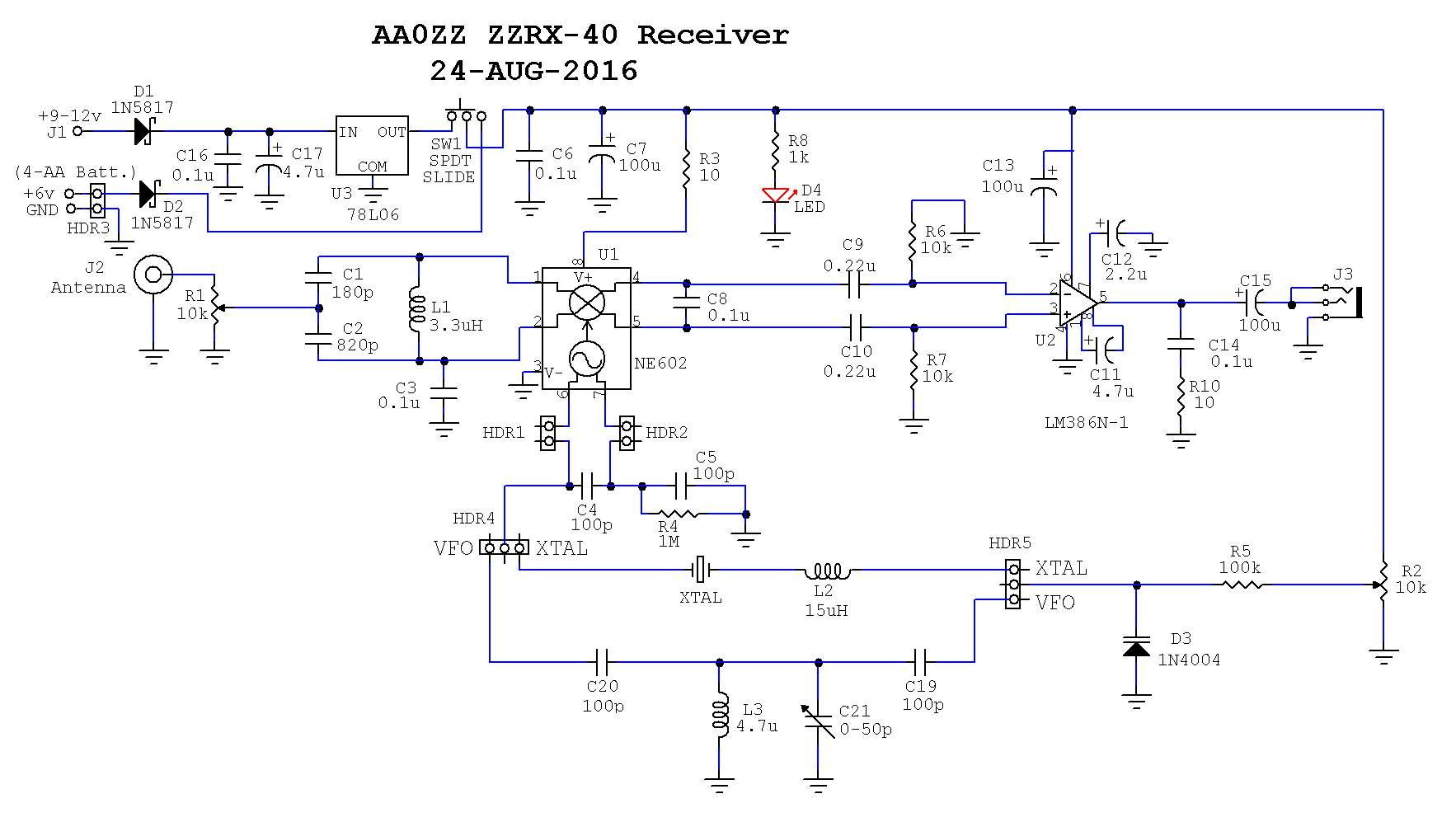 ZZRX-40